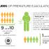 premature_ejaculation_3_characteristics_en