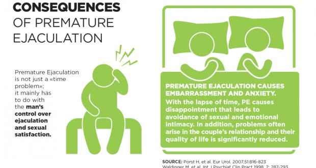 premature_ejaculation_4_results_en